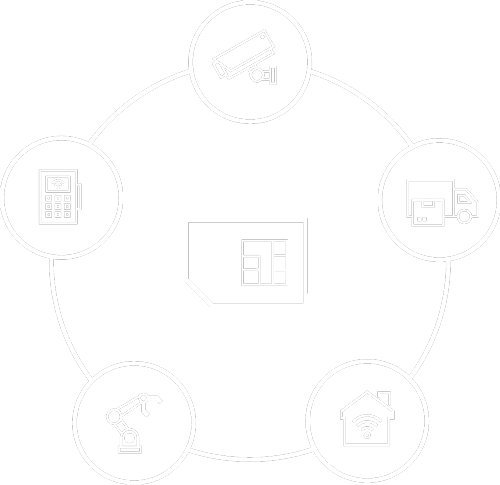 M2M_Infografik - m2m_application_services - M2M - machine_to_machine_kommunikation